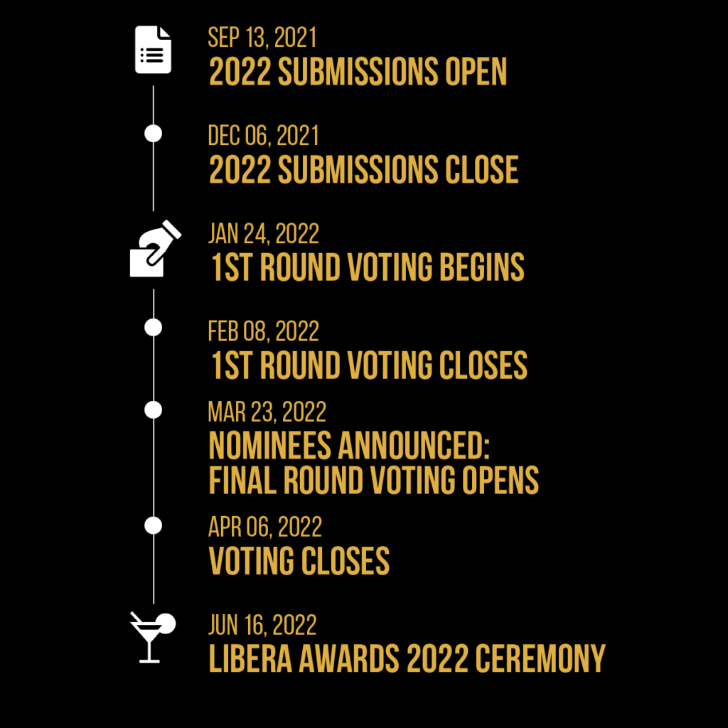 2022 Libera Awards Timeline. September 13, 2021, Submissions Open. December 6 2021, Submissions Close. January 24 2022, 1st Round Voting Opens. February 8 2022. 1st Round Voting Closes. March 23 2022, Nominees announced and final round voting opens. April 6 2022, Final voting closes. June 16 2022, Libera Awards 2022 ceremony.